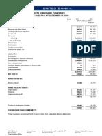 Plugin-Consolidated Balance Sheet USDollars