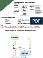 Stati Della Materia e Gas Med