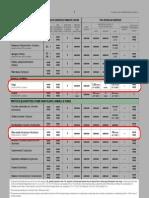Fungi & Protists Box Score