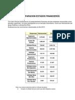 Comparacion Estados Financieros