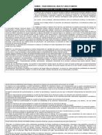 Aporte Ficha 1 de Resumen Conceptualizacion Trastornos Psicologicos Elizabeth Moratto