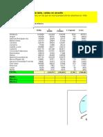 Excel Tics
