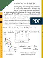 Analisis Ciclo de Carnot