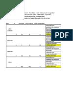 Gestion de Inventarios Mrp Ejercicios
