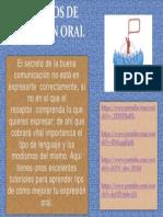 Ejercicios de Expresión Oral.