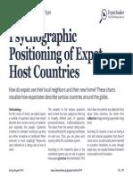 Expat Infogr