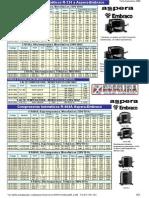 Compresores Equivalencias Modelos Nuevos y Antiguos