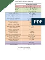 formulario fluidos 3PP