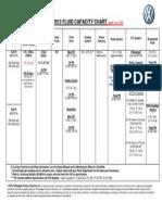 2013 VW Golf R Fluid Capacity Chart