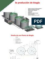 Plantas de Producción de Biogás