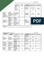 Plan Anual de Sec Und Aria 2010