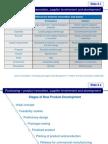 Supplier development 08.ppt