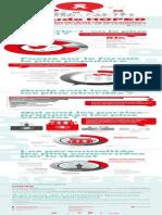 Infographie HOPER par LexisNexis BIS