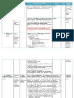 Carta Descriptiva Modificada-sesión Uno