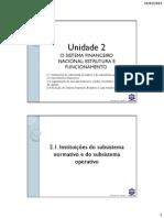 Mercado de Capitais I - Unidade 2