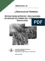 MDT_curvature.pdf