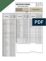 0.4 Reporte Habilitaciones-(PPC)