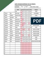 Lista Calificaciones 1er Grado (1-1)