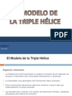 Modelo de La Triple Helix