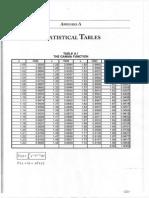 Appendix  graficos e tabelas