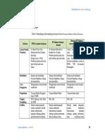 Tabel_perbandingan.pdf