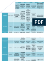 Matriz Parametrica de Escuelas de Psicologia