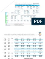 Paralympic Competition Schedule 2010 Olympics