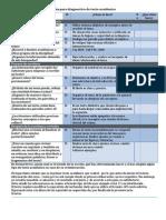 Guía Para Diagnostico de Texto Académico