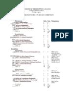 BS Bio Curriculum _revised