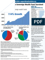 Sovereign Wealth Fund Tearsheet