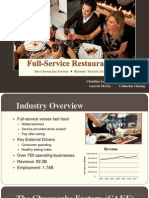 food service industry 1