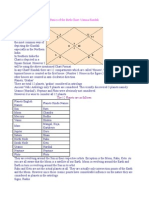 Basics of the Birth Chart.doc