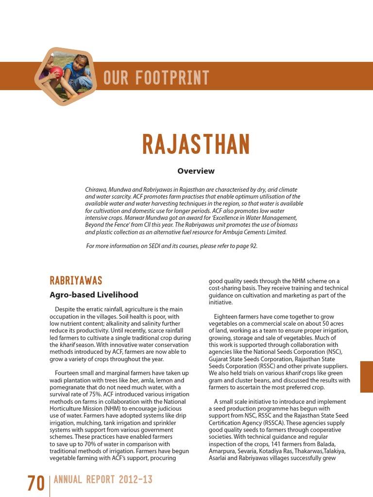 ACF in Rajasthan | Water Resources | Biogas