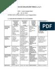 Rúbrica de Evaluación TEMAS 2 3 y 4 (1) (1)