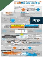 Como dar y recibir FEEDBACK (Infografía)