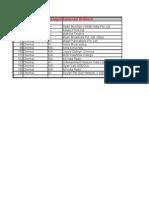India Radio Stations List