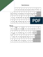 Phonetic KeyBoard
