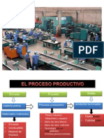 Ls Produc Basic