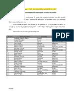 Sondaj de Opinie Publica Cu Privire La Coruptia Din Justitie