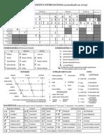 Fonetica Guía de Práctica