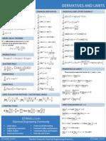 Derivatives Cheat sheet