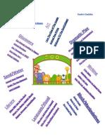 curriculum web