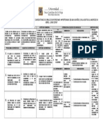 Matriz Prácticas Nº 4 - Cardiotonicos