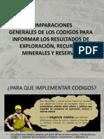 COMPARACION DE CODIGOS INTERNACIONALES.ppt