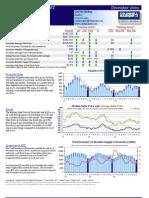 Fairfield County Market Action Report - December 2009