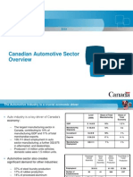 canada automobile industry.ppt