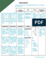 Matriz de Consistencia Ucv 2014