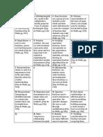 prepnotesweek11