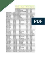 Trabajo Grupal Excel