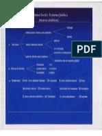 06 Marcos Analiticos Estrutura Social e Juridica